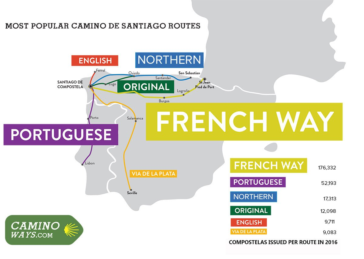 A map of the different routes of the Camino de Santiago routes
